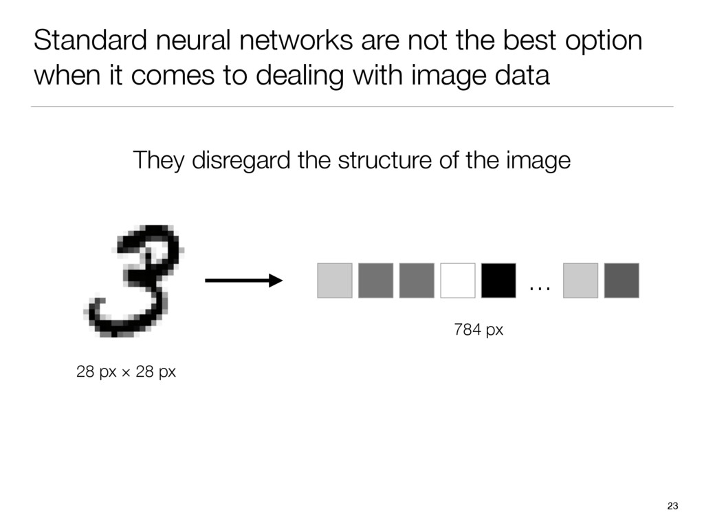 Standard neural networks are not the best optio...