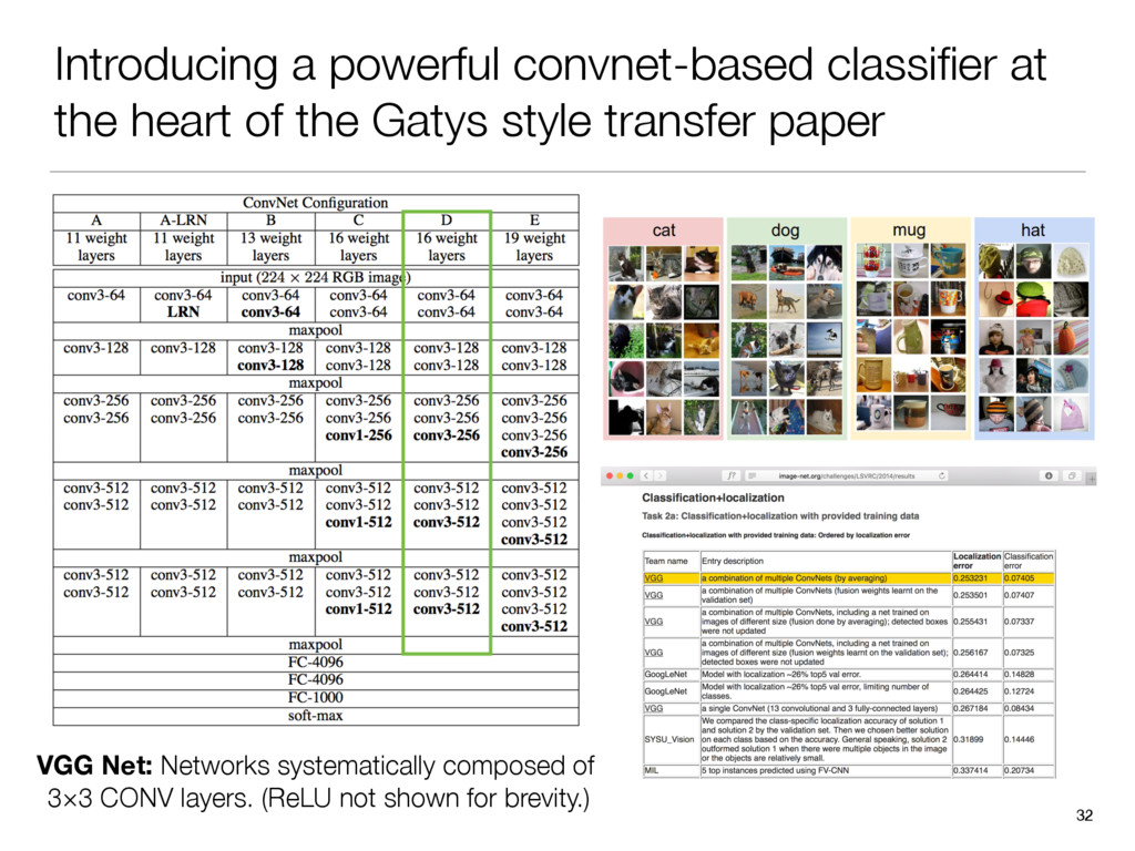 Introducing a powerful convnet-based classifier ...