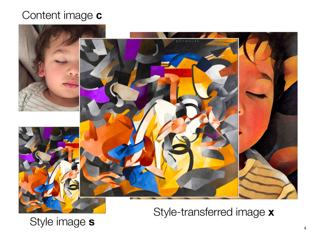 Content image c Style image s Style-transferred...