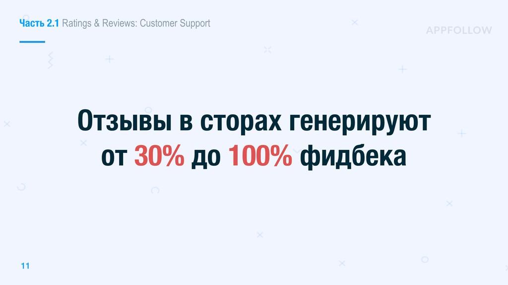 Отзывы в сторах генерируют от 30% до 100% фидбе...