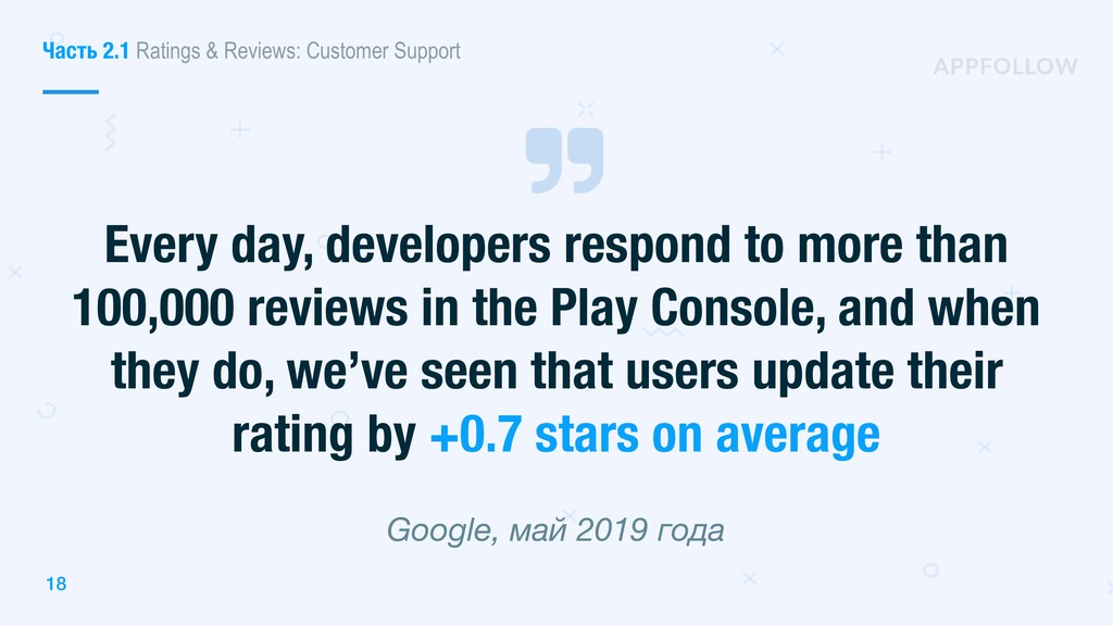 Every day, developers respond to more than 100,...