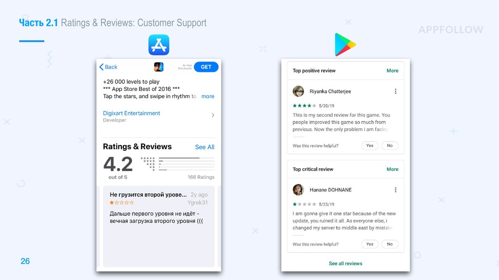 26 Часть 2.1 Ratings & Reviews: Customer Support