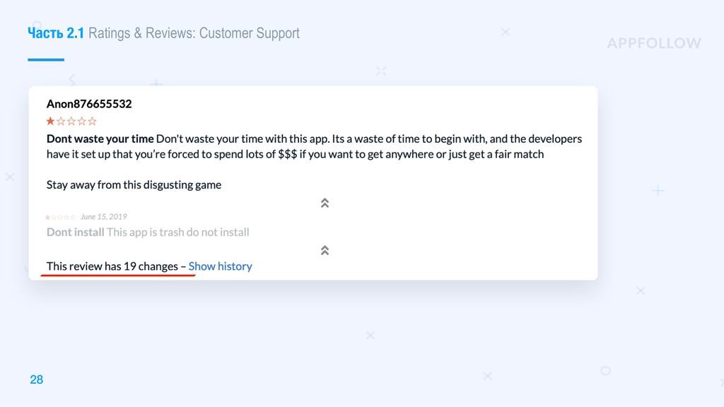 28 Часть 2.1 Ratings & Reviews: Customer Support