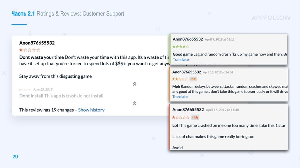 29 Часть 2.1 Ratings & Reviews: Customer Support