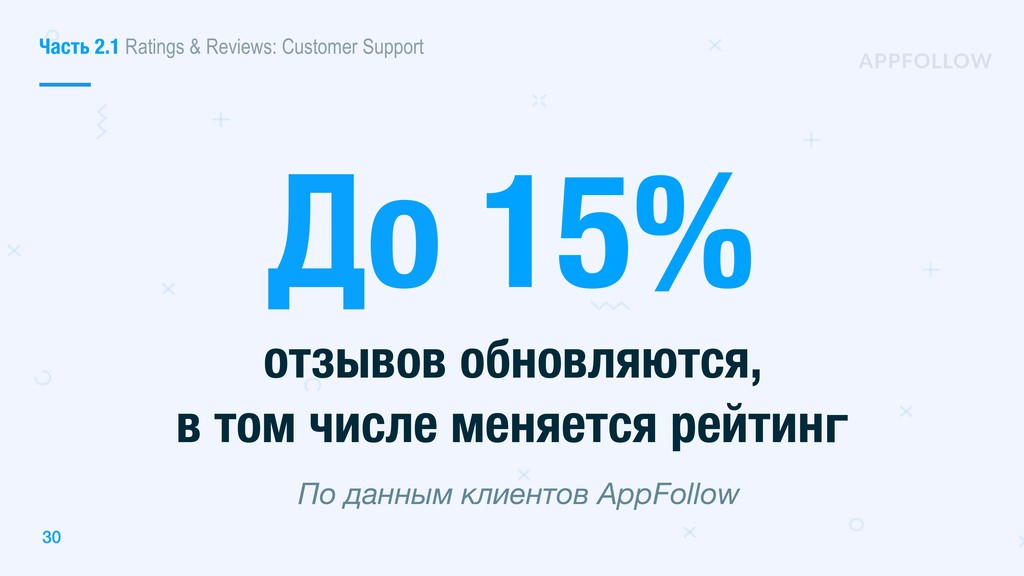 До 15% отзывов обновляются, в том числе меняетс...