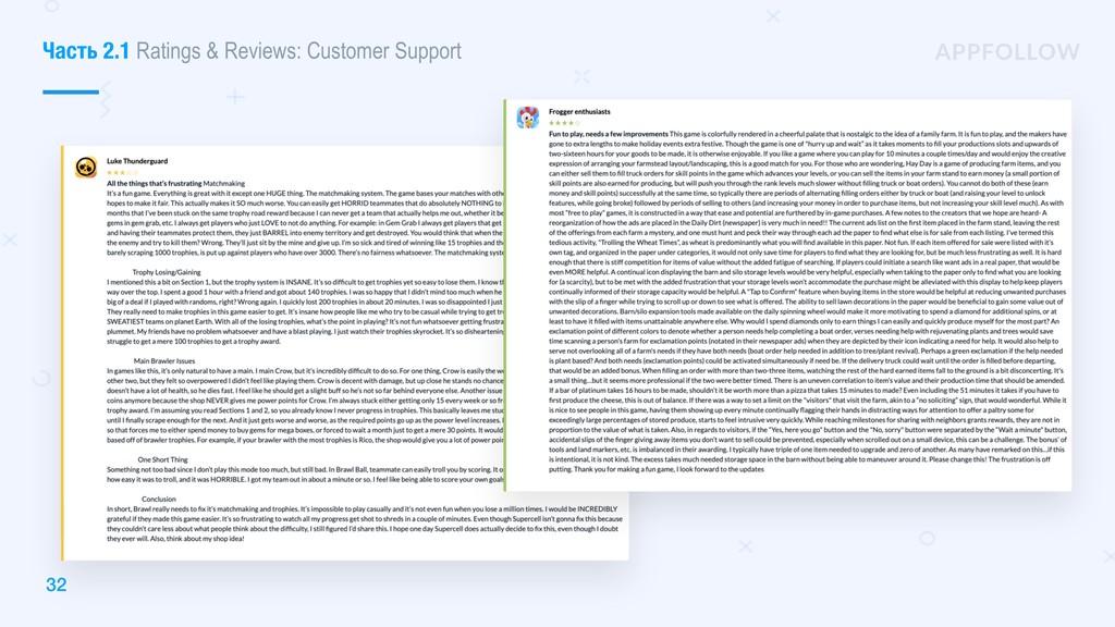 32 Часть 2.1 Ratings & Reviews: Customer Support