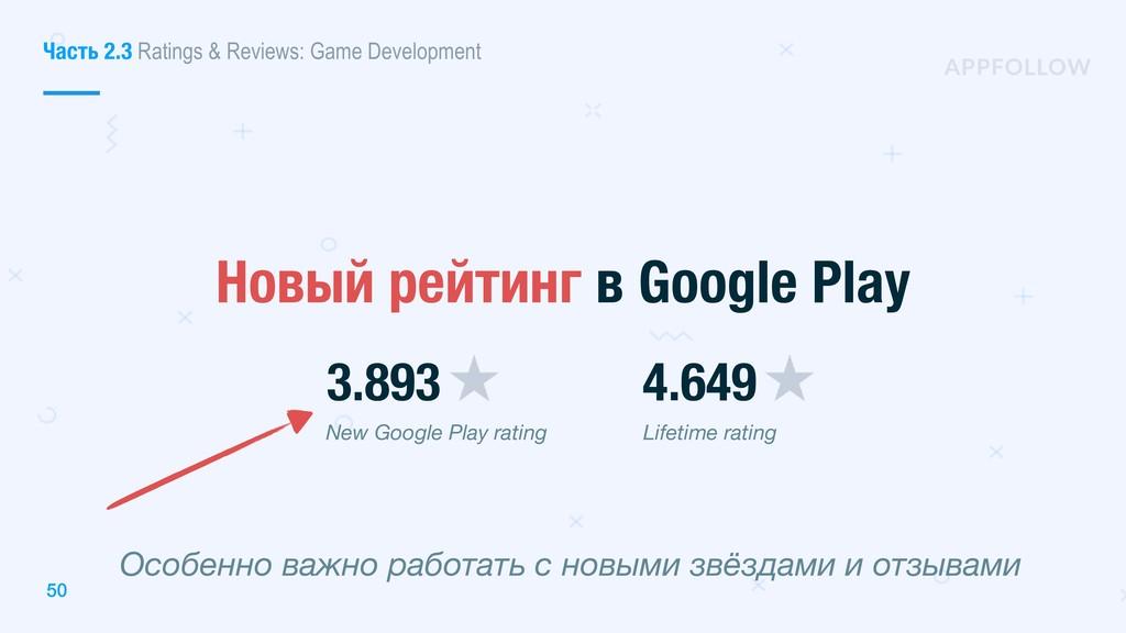 Новый рейтинг в Google Play 3.893 4.649 New Goo...