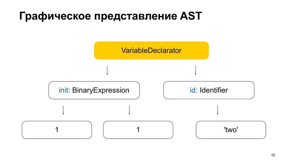 Графическое представление AST >12 VariableDecla...