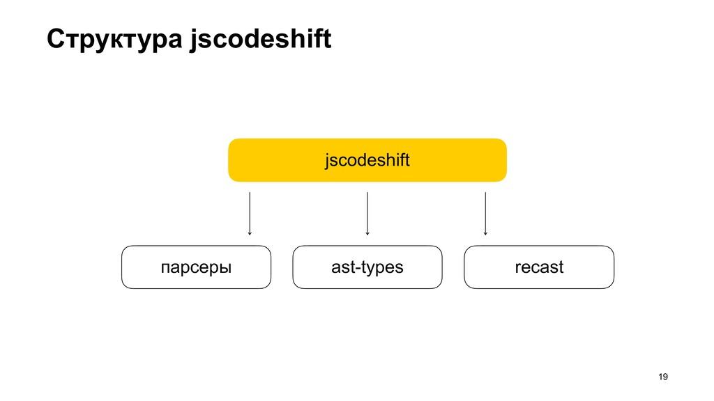 Структура jscodeshift >19 jscodeshift парсеры a...