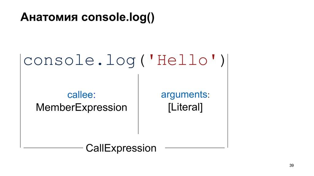 Анатомия console.log() >39 console.log('Hello')...