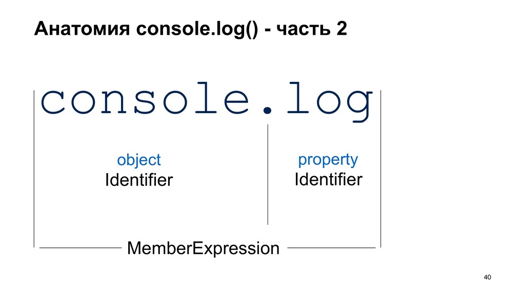 Анатомия console.log() - часть 2 >40 console.lo...