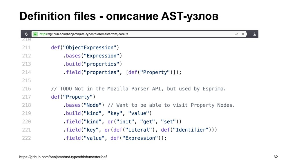 Definition files - описание AST-узлов >62 https...