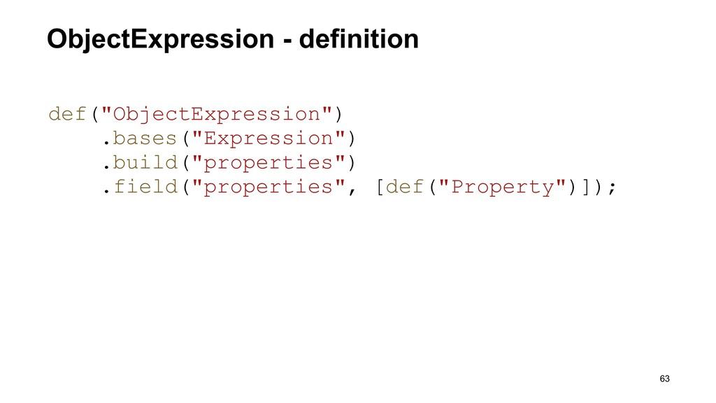 "ObjectExpression - definition >63 def(""ObjectEx..."