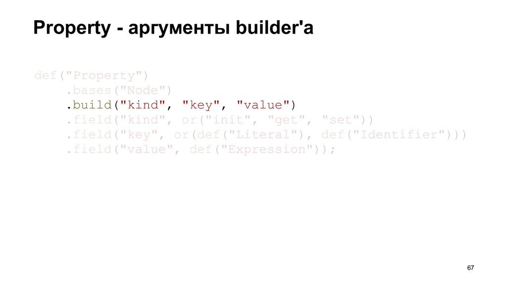 "Property - аргументы builder'а >67 def(""Propert..."