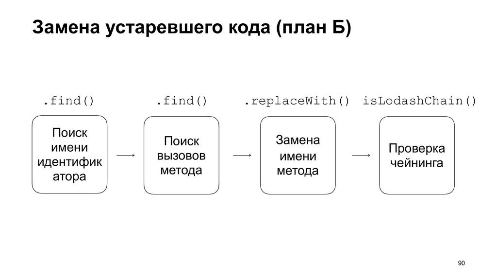 Замена устаревшего кода (план Б) >90 Поиск имен...