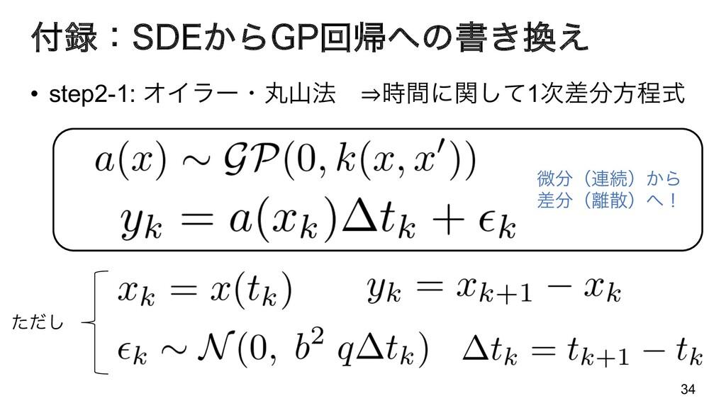 ɿ4%&͔Β(1ճؼͷॻ͖͑ • step2-1: ΦΠϥʔɾؙ๏ ⇒ؒʹؔͯ͠1...