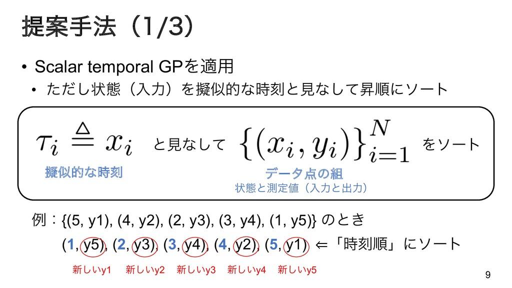 ఏҊख๏ʢʣ • Scalar temporal GPΛద༻ • ͨͩ͠ঢ়ଶʢೖྗʣΛٖ...
