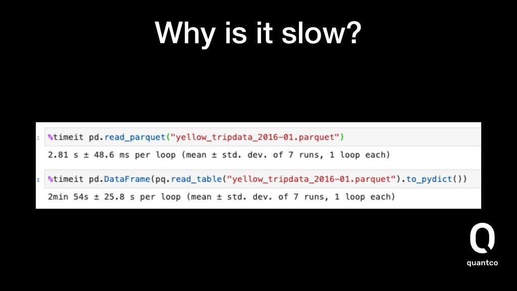 Why is it slow?
