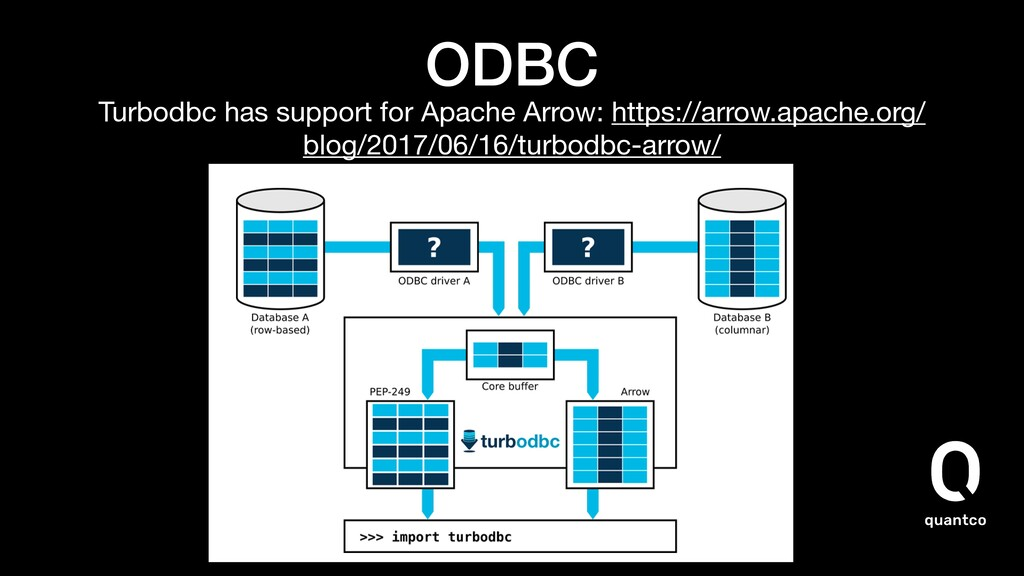 ODBC Turbodbc has support for Apache Arrow: htt...