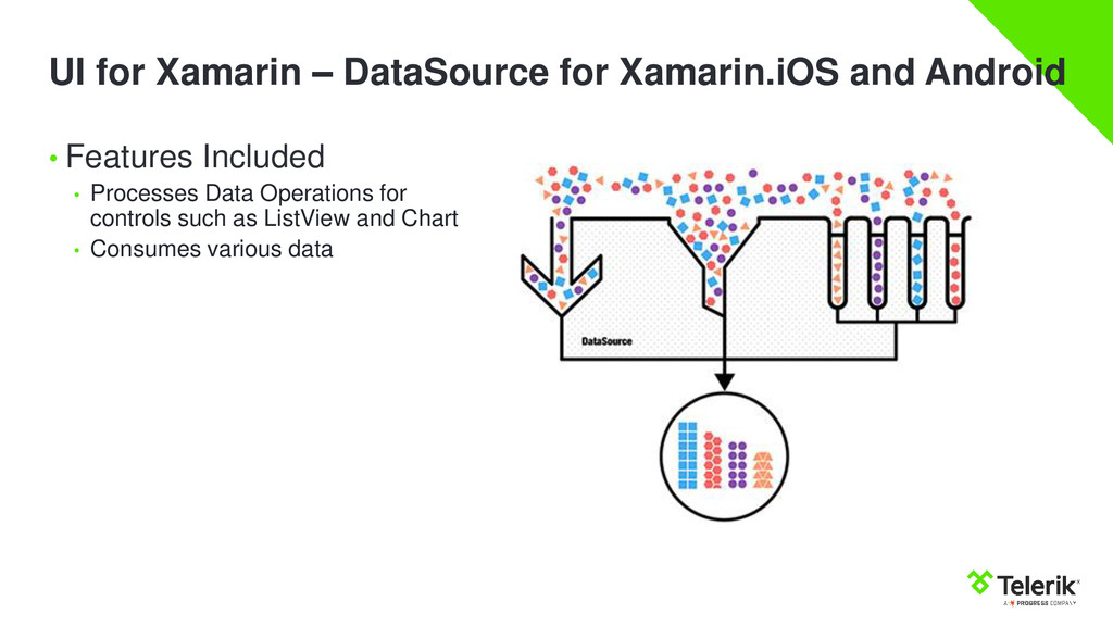 UI for Xamarin – DataSource for Xamarin.iOS and...
