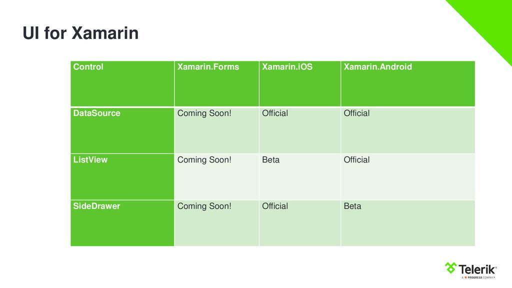 UI for Xamarin Control Xamarin.Forms Xamarin.iO...