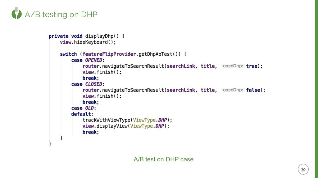 A/B testing on DHP A/B test on DHP case