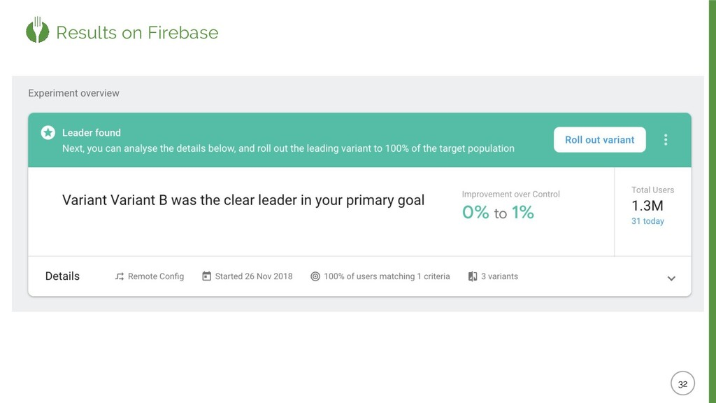 Results on Firebase