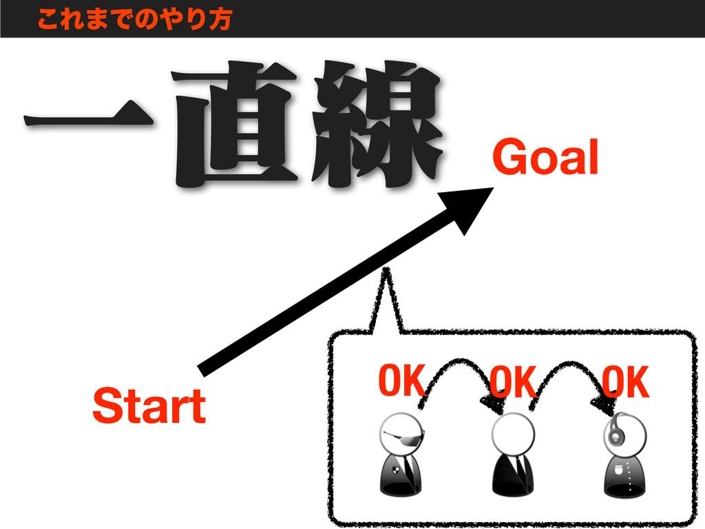 ͜Ε·ͰͷΓํ Start Goal Ұઢ OK OK OK