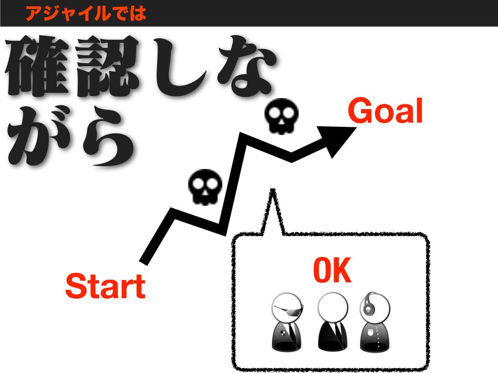 ΞδϟΠϧͰ Start Goal ֬͠ͳ ͕Β OK