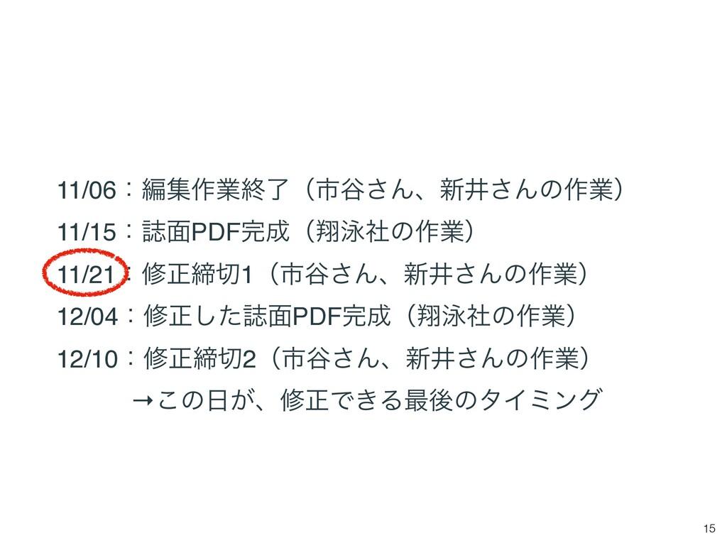 15 11/06ɿฤू࡞ۀऴྃʢࢢ୩͞Μɺ৽Ҫ͞Μͷ࡞ۀʣ 11/15ɿࢽ໘PDFʢᠳӭࣾ...