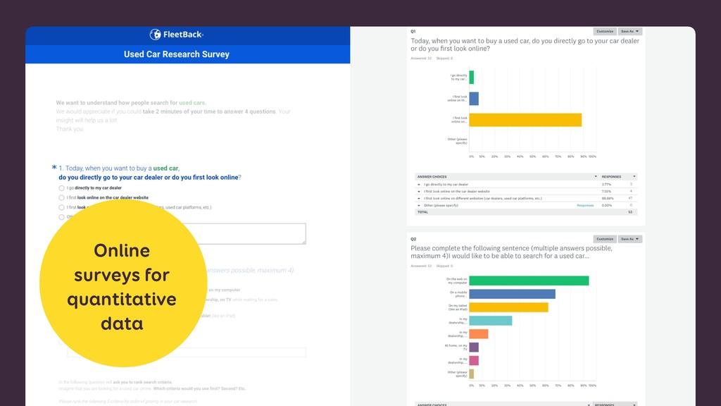 Online surveys for quantitative data