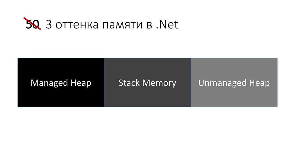 50 3 оттенка памяти в .Net Managed Heap Stack M...