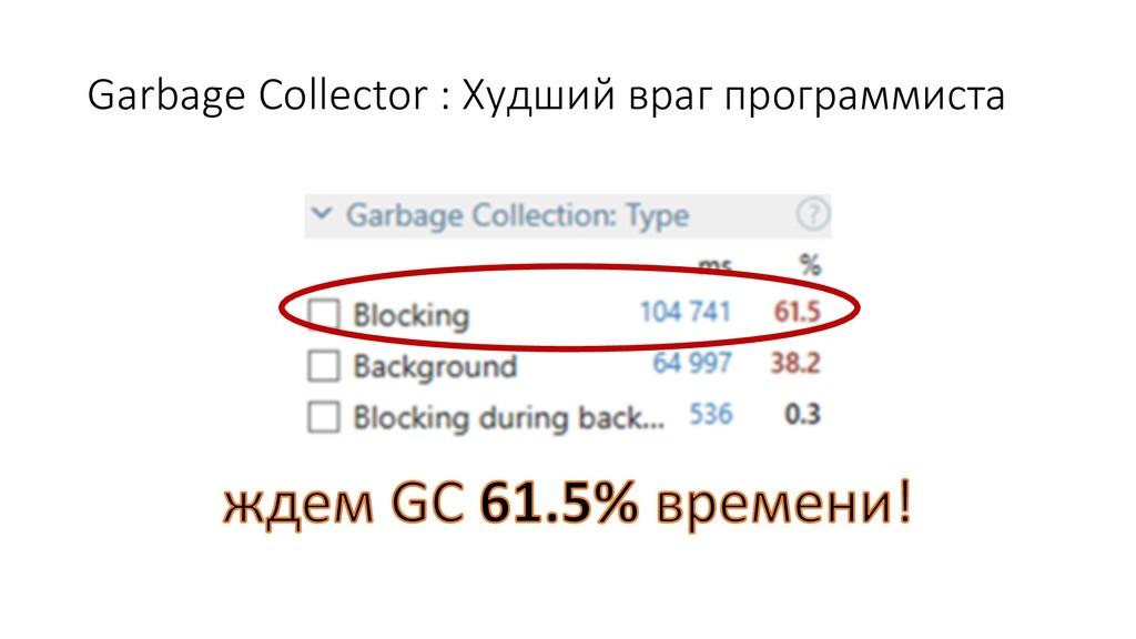 Garbage Collector : Худший враг программиста