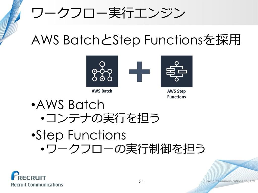 AWS BatchStep Functions •AWS B...