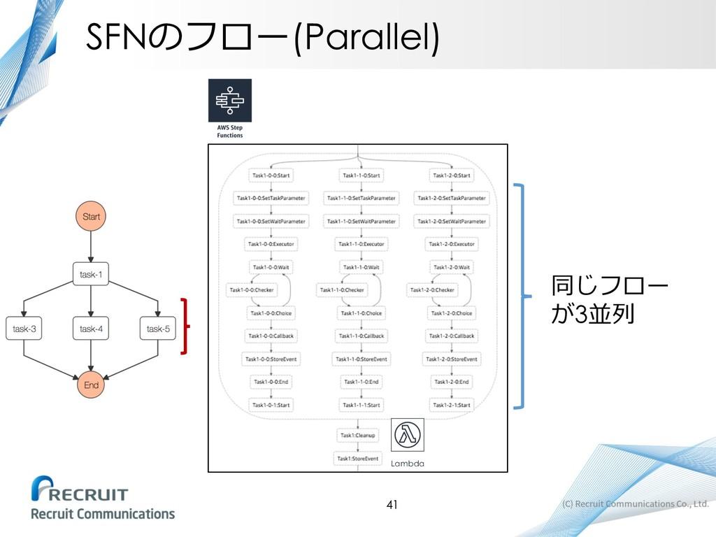 SFN(Parallel)  3 Lambda 41