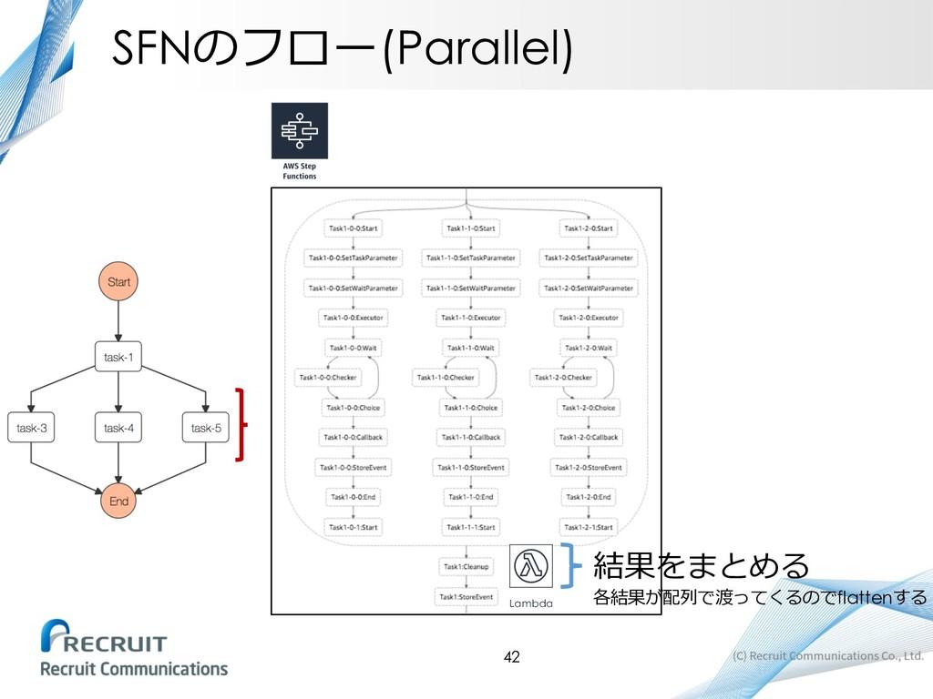 Lambda SFN (Parallel)    ...