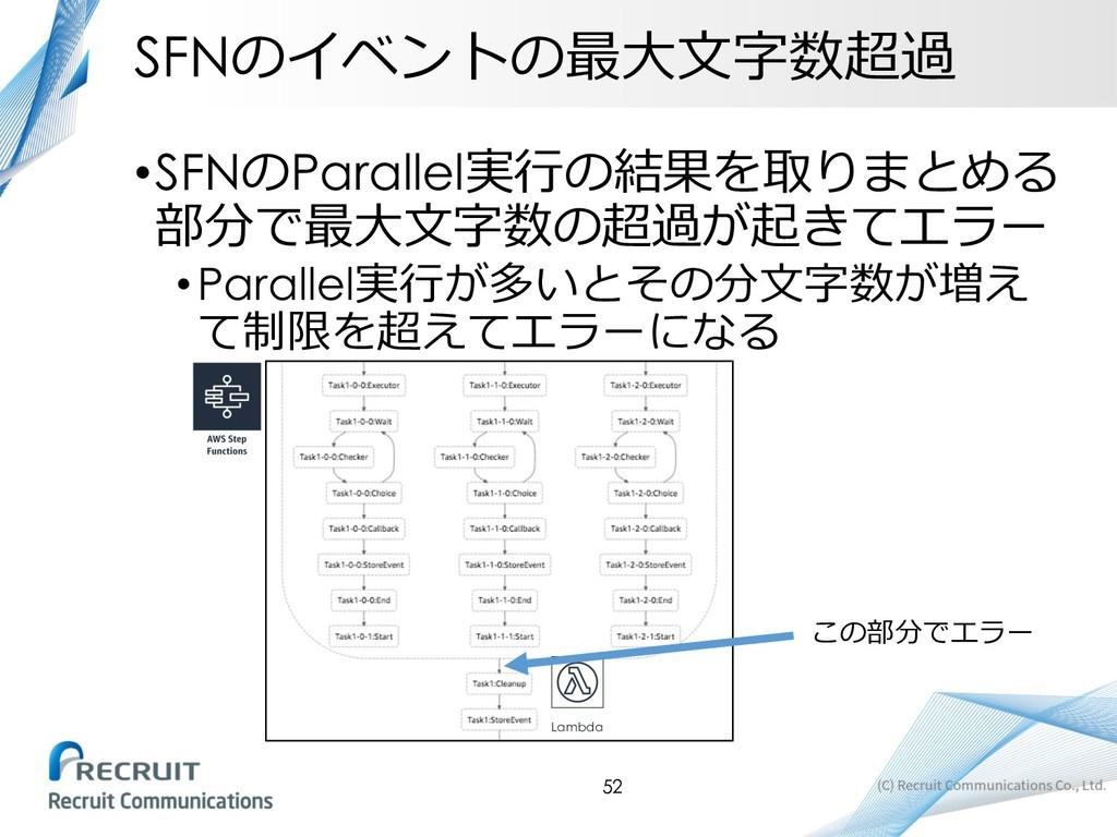SFN&*!+' •SFNParallel$%   ...