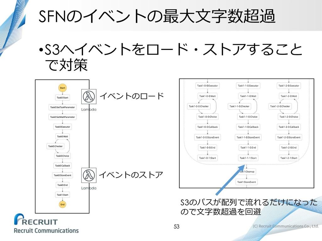 """SFN""""& '# •S3  ! 53 La..."""
