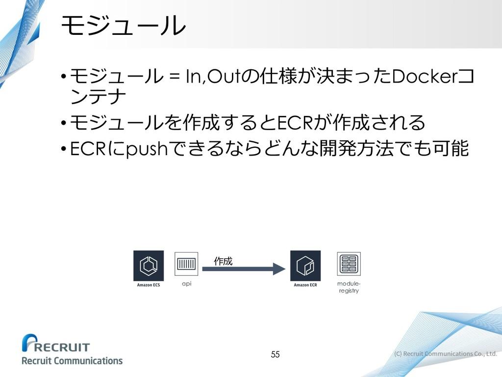 • = In,Out'&Docker  •...