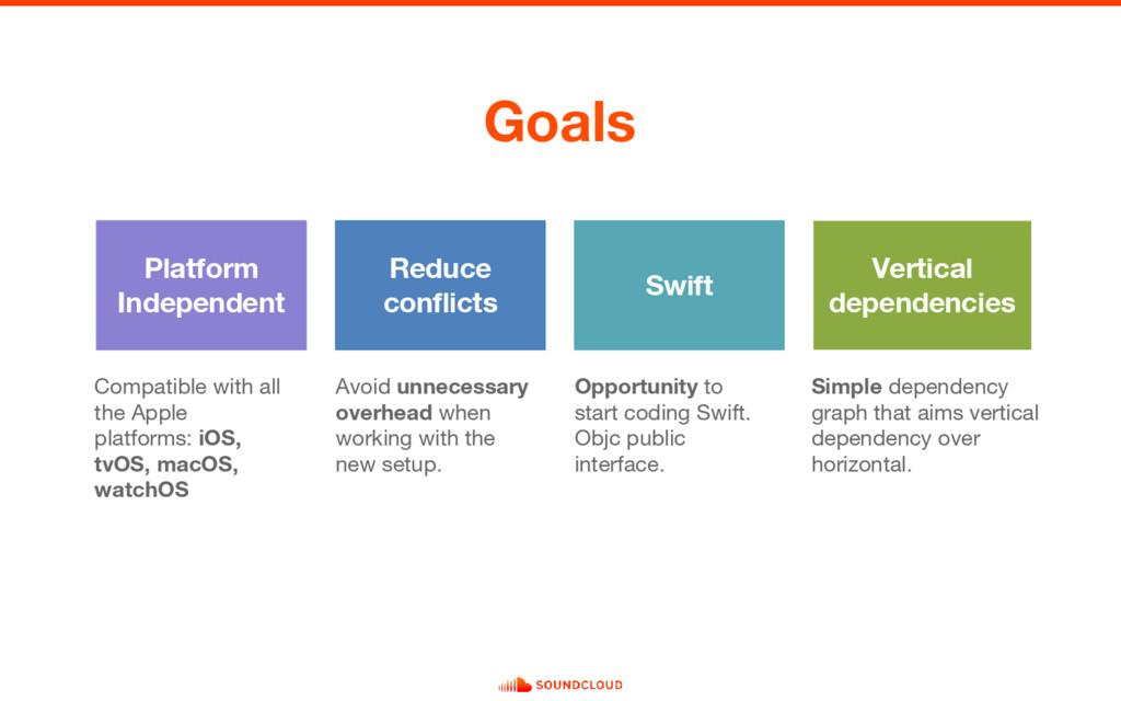 Swift Platform Independent Reduce conflicts Com...