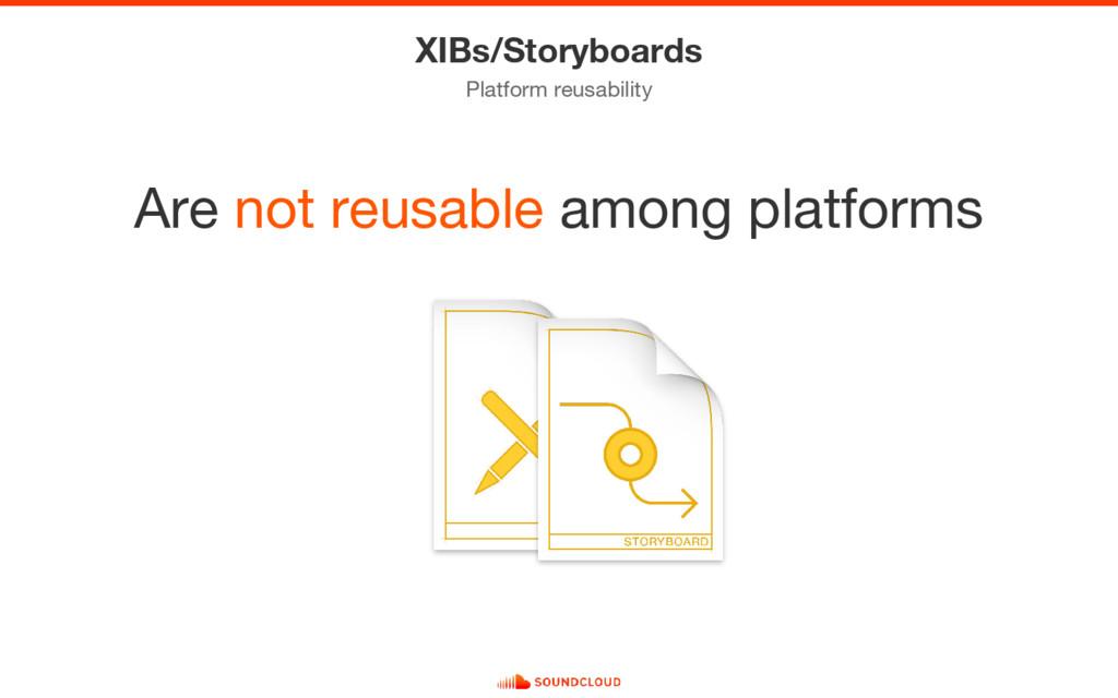 Are not reusable among platforms XIBs/Storyboar...