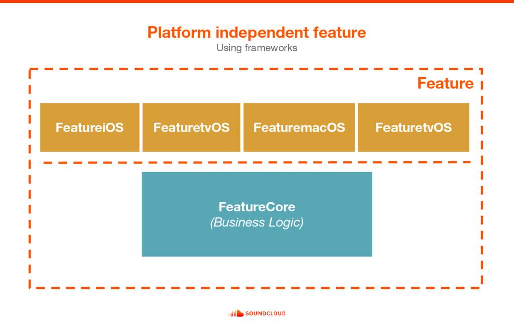 FeatureCore (Business Logic) Platform independe...