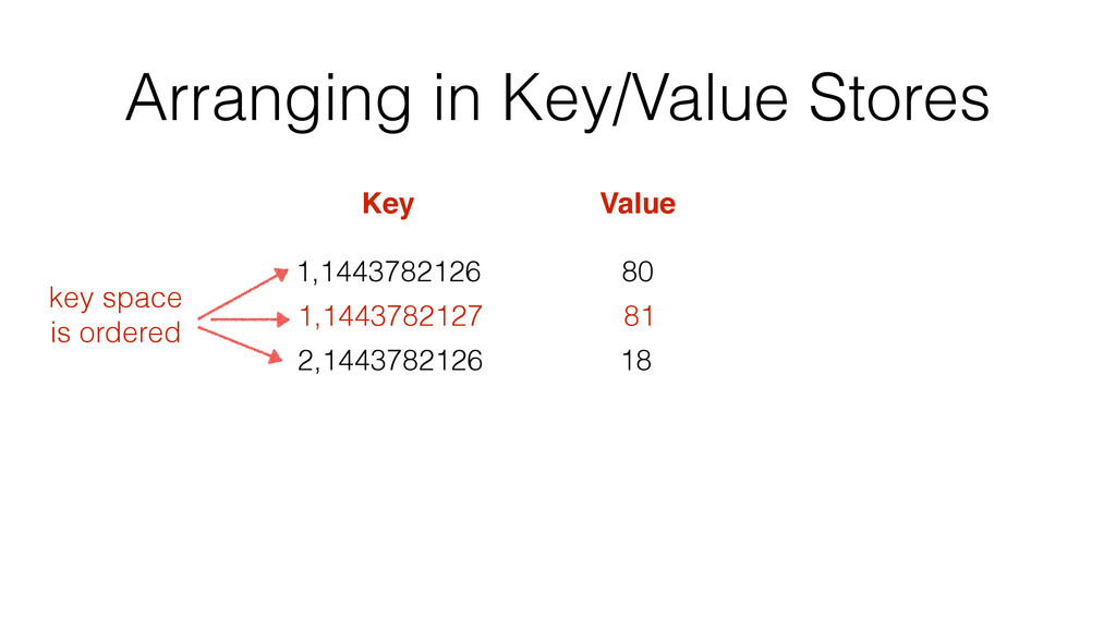 Arranging in Key/Value Stores 1,1443782126 Key ...