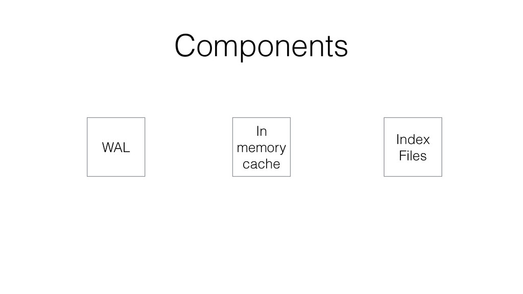 Components WAL In memory cache Index Files