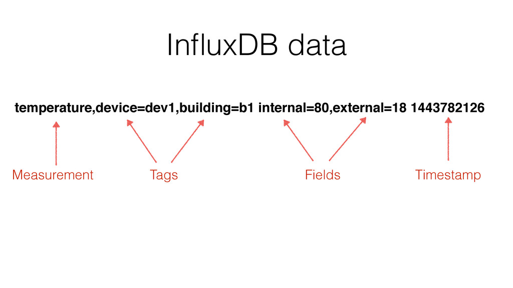 InfluxDB data temperature,device=dev1,building=b...