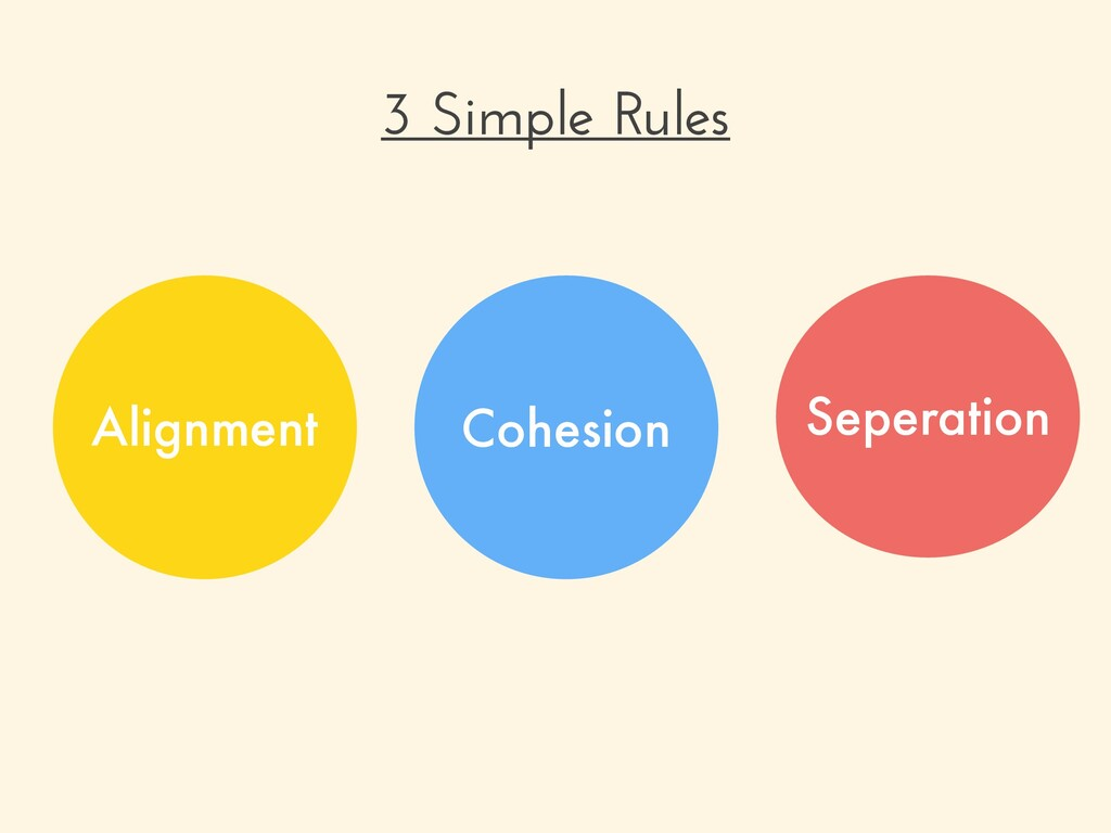 3 Simple Rules Cohesion Seperation Alignment