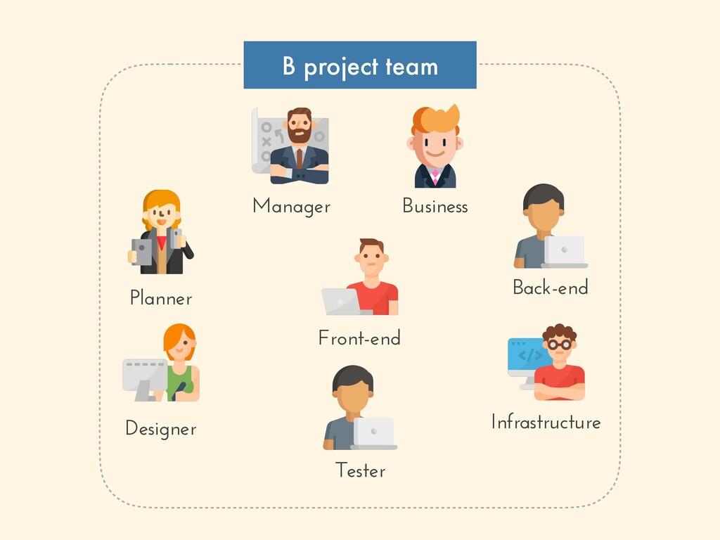 Back-end Designer Front-end Infrastructure Plan...