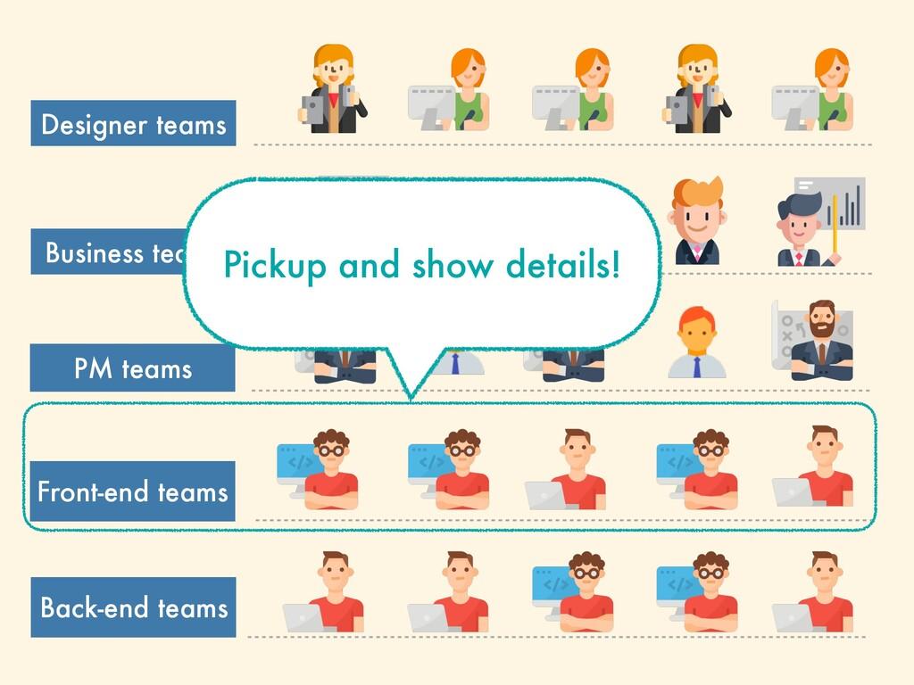 Designer teams Front-end teams Back-end teams B...