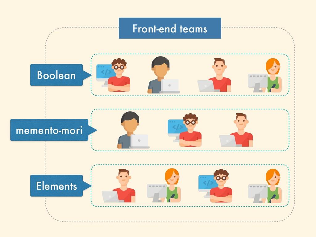 Front-end teams Boolean Elements memento-mori