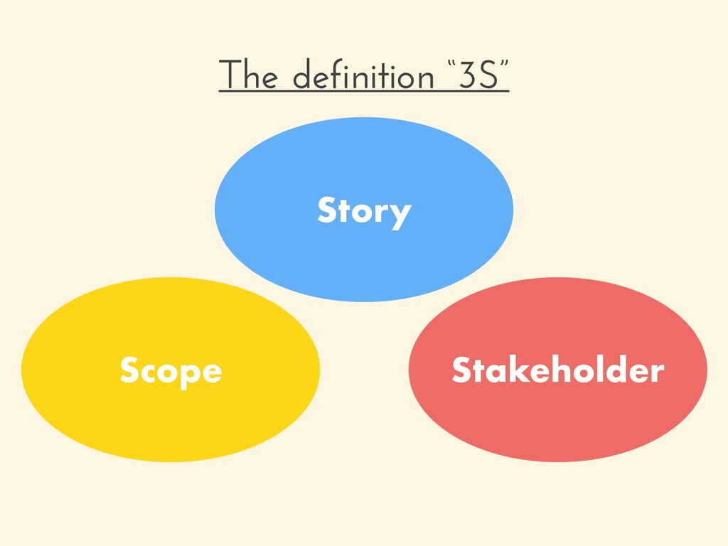 "The definition ""3S"" Story Stakeholder Scope"